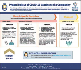 FDL County COVID-19  Vaccine Update And Notice  For Phase 1a